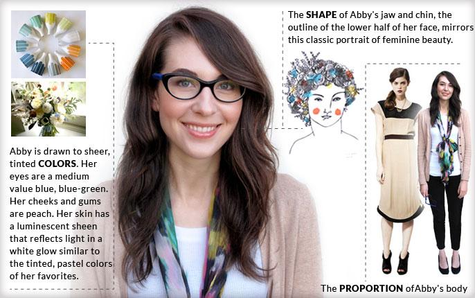 Abby-exploreation