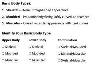 body types line